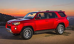 Subaru Outback vs. Toyota 4Runner MPG