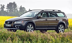 2008 - 2016 Volvo XC70 Reliability by Generation