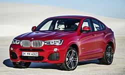 2015 - 2017 BMW X4 Reliability by Generation