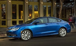2015 - 2017 Chrysler 200 Reliability by Generation