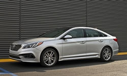 2015 - 2017 Hyundai Sonata Reliability by Generation