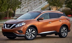 2015 - 2016 Nissan Murano Reliability by Generation