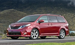 2011 - 2017 Toyota Sienna Reliability by Generation