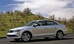 2015 - 2017 Volkswagen Jetta Reliability by Generation