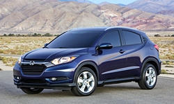 2016 - 2017 Honda HR-V Reliability by Generation