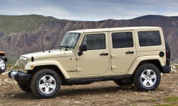 Jeep Models at TrueDelta: 2018 Jeep Wrangler JK exterior
