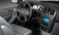 Dodge Models at TrueDelta: 2007 Dodge Caravan / Grand Caravan interior