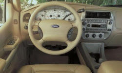 Ford Explorer Sport Trac Gas Mileage (MPG):