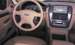 2002 Ford Explorer TSBs (Technical Service Bulletins) at TrueDelta