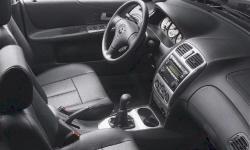 2003 Mazda Protege MPG