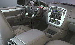 2003 Mercury Mountaineer Repairs And Problem Descriptions At Truedelta