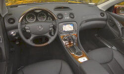Convertible Models at TrueDelta: 2008 Mercedes-Benz SL interior