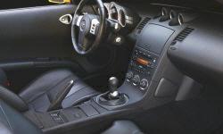 Nissan 350Z / 370Z Gas Mileage (MPG):