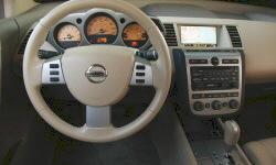Nissan Murano Gas Mileage (MPG):