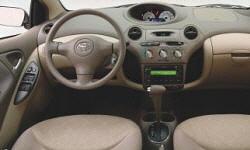 Toyota Echo vs. Toyota Yaris MPG