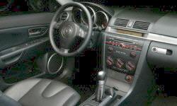 Mazda Mazda3 Gas Mileage (MPG):
