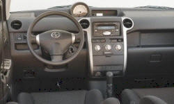 Hatch Models at TrueDelta: 2006 Scion xB interior