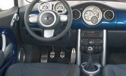 Convertible Models at TrueDelta: 2008 Mini Convertible interior
