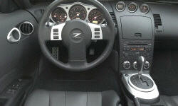 Convertible Models at TrueDelta: 2008 Nissan 350Z interior