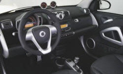 Convertible Models at TrueDelta: 2016 smart fortwo interior