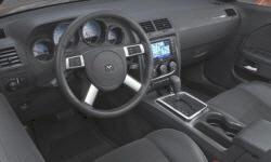 Dodge Challenger Gas Mileage (MPG):