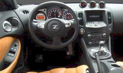 Nissan 350Z / 370Z MPG