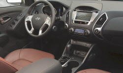 SUV Models at TrueDelta: 2015 Hyundai Tucson interior