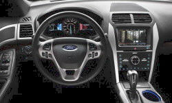 SUV Models at TrueDelta: 2015 Ford Explorer interior