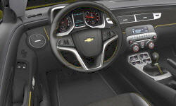 Coupe Models at TrueDelta: 2015 Chevrolet Camaro interior
