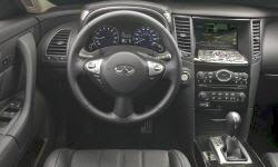 Infiniti FX vs. Mazda CX-5 MPG