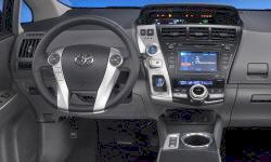 Toyota Prius V Problems
