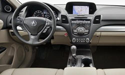 Acura Models at TrueDelta: 2015 Acura RDX interior