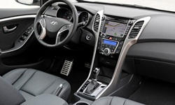 Hatch Models at TrueDelta: 2015 Hyundai Elantra GT interior