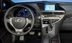 SUV Models at TrueDelta: 2015 Lexus RX interior