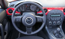 Convertible Models at TrueDelta: 2015 Mazda MX-5 Miata interior