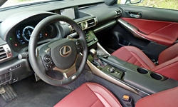 Convertible Models at TrueDelta: 2015 Lexus IS interior