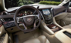 Cadillac Escalade MPG: Real-world fuel economy data at TrueDelta