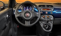 Convertible Models at TrueDelta: 2017 Fiat 500 interior