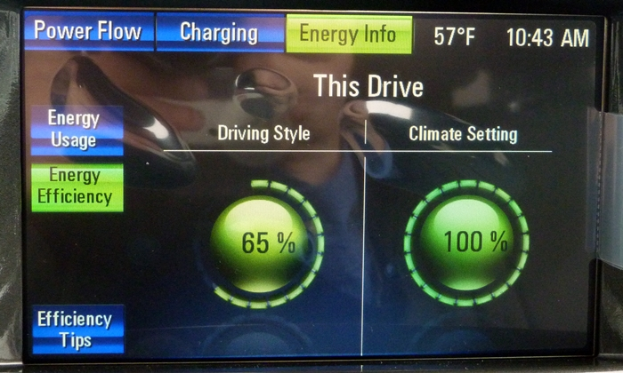 Cadillac ELR Photos: Chevrolet Volt driving style evaluator