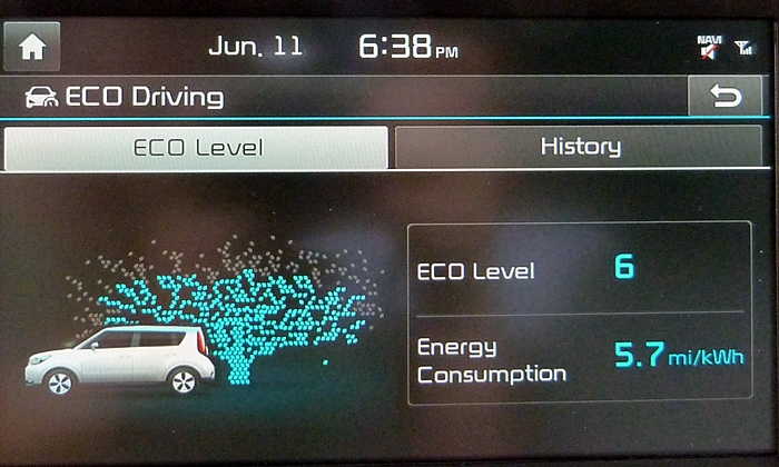 Kia Soul Photos: Kia Soul EV fuel economy information